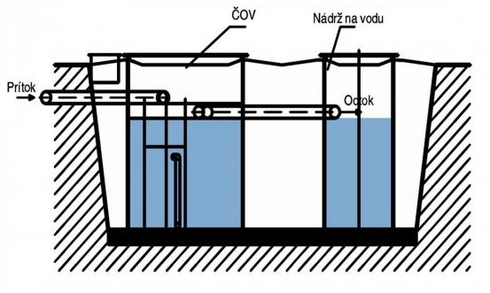 projekt domu ČOV